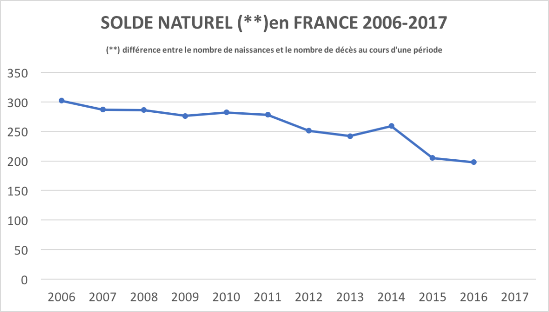 Solde naturel.png